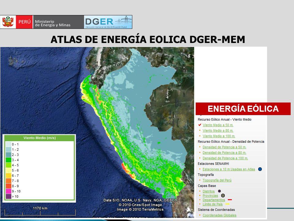 ATLAS DE ENERGÍA EOLICA DGER-MEM
