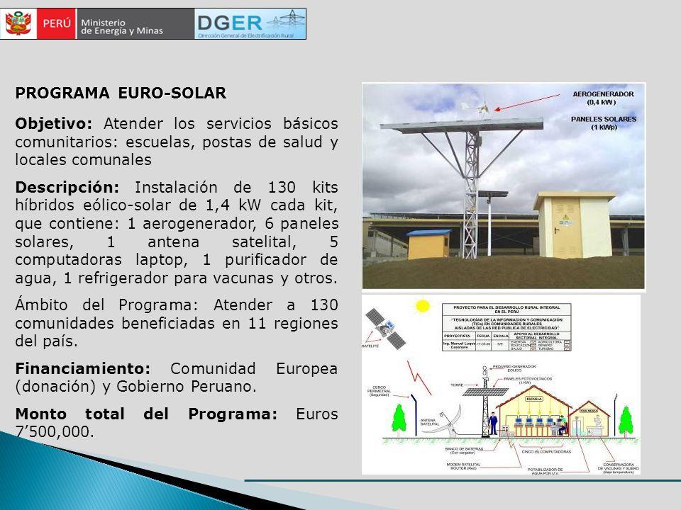 PROGRAMA EURO-SOLAR Objetivo: Atender los servicios básicos comunitarios: escuelas, postas de salud y locales comunales.