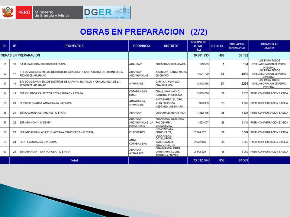 OBRAS EN PREPARACION (2/2)