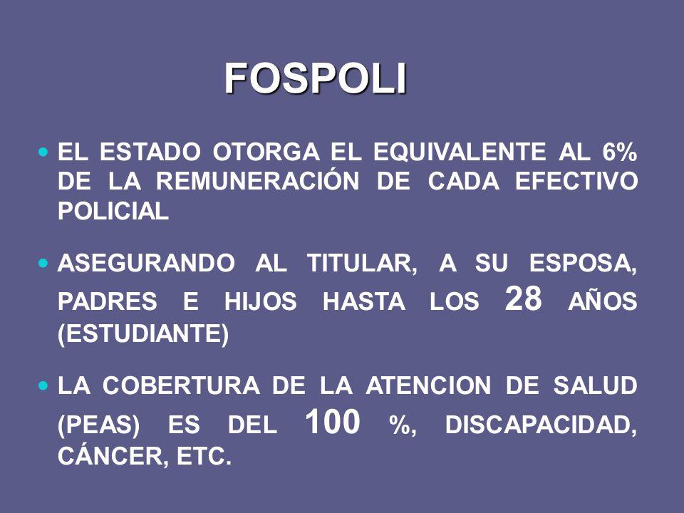 FOSPOLI EL ESTADO OTORGA EL EQUIVALENTE AL 6% DE LA REMUNERACIÓN DE CADA EFECTIVO POLICIAL.