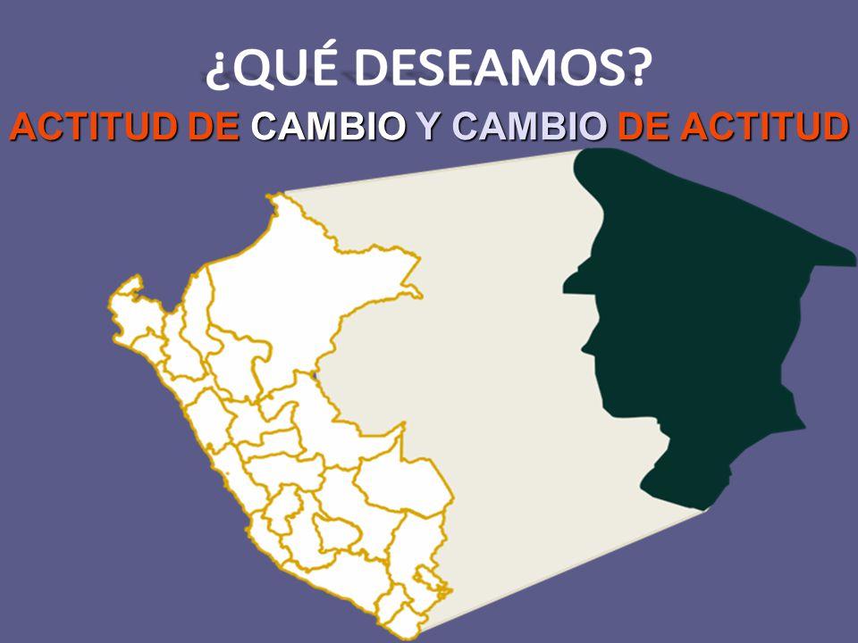 ACTITUD DE CAMBIO Y CAMBIO DE ACTITUD