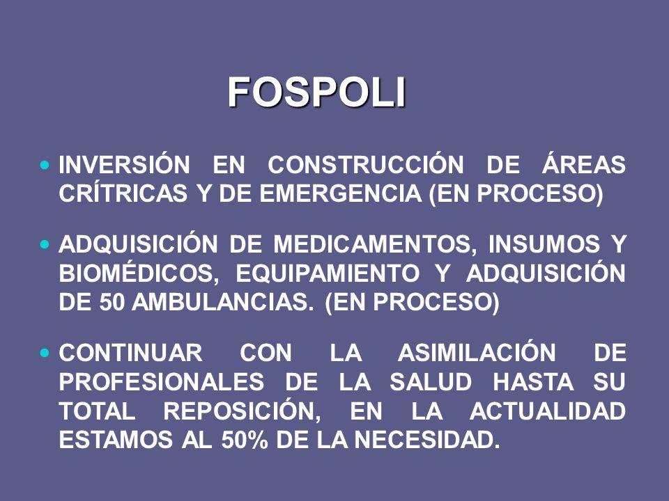 FOSPOLI INVERSIÓN EN CONSTRUCCIÓN DE ÁREAS CRÍTRICAS Y DE EMERGENCIA (EN PROCESO)
