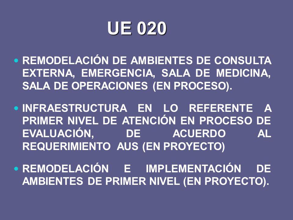UE 020 REMODELACIÓN DE AMBIENTES DE CONSULTA EXTERNA, EMERGENCIA, SALA DE MEDICINA, SALA DE OPERACIONES (EN PROCESO).