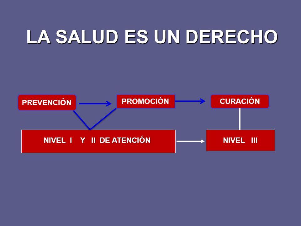 LA SALUD ES UN DERECHO PREVENCIÓN PROMOCIÓN CURACIÓN NIVEL III