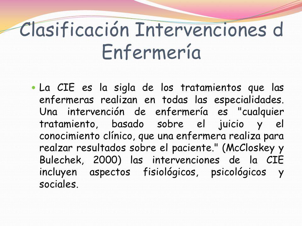Clasificación Intervenciones d Enfermería