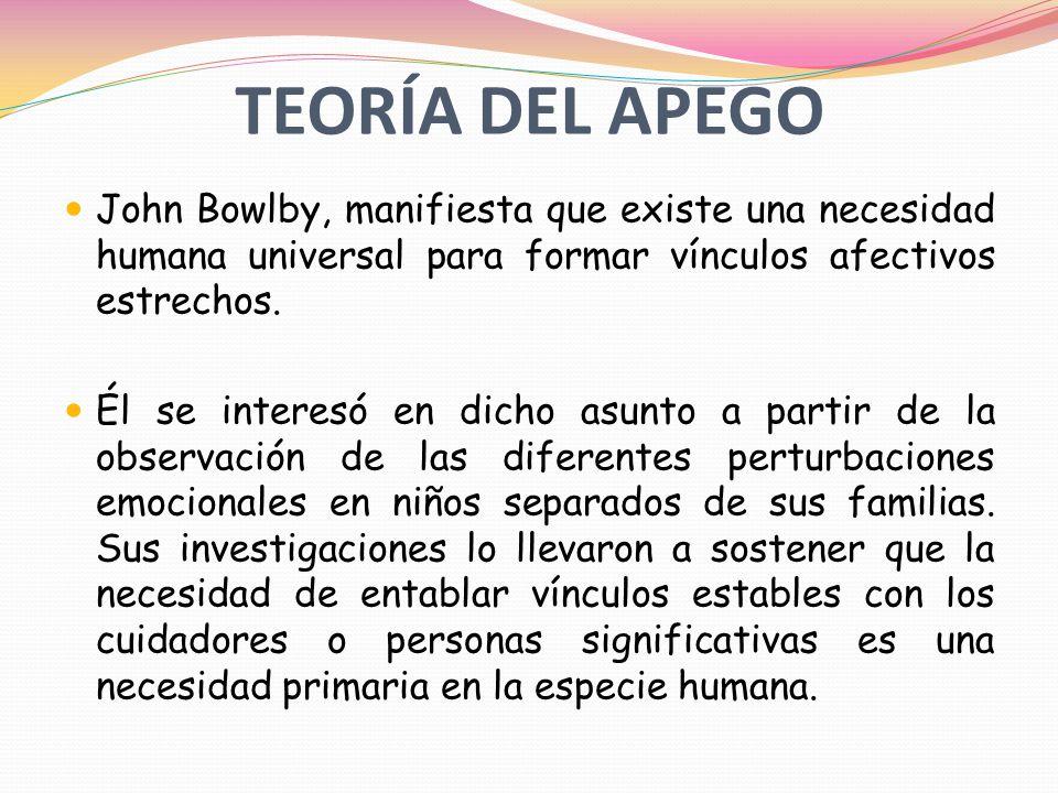 TEORÍA DEL APEGO John Bowlby, manifiesta que existe una necesidad humana universal para formar vínculos afectivos estrechos.