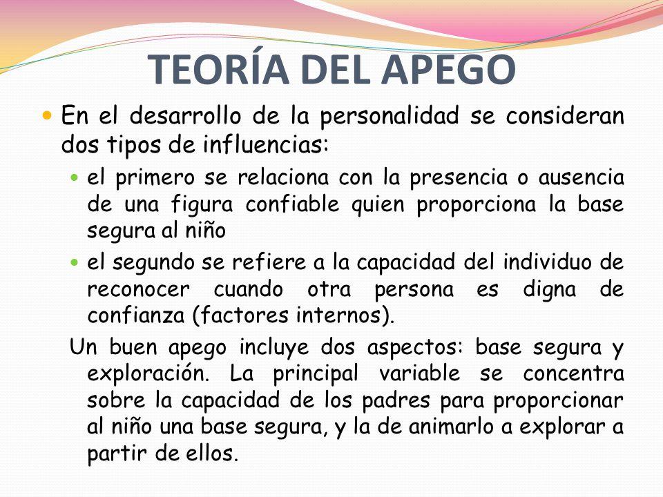TEORÍA DEL APEGO En el desarrollo de la personalidad se consideran dos tipos de influencias: