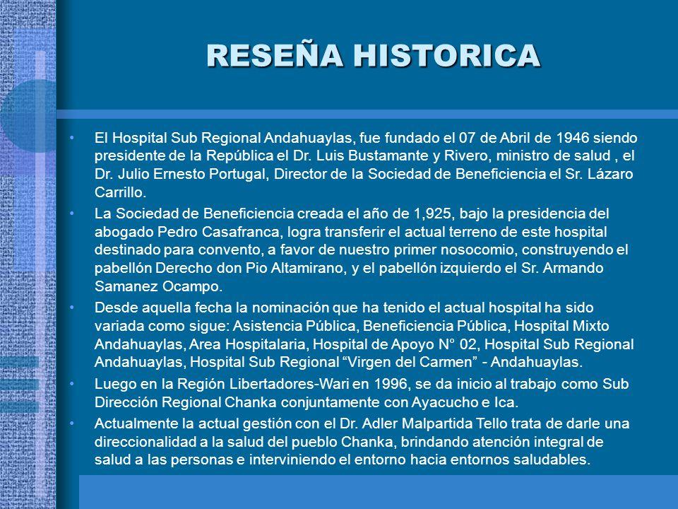 RESEÑA HISTORICA