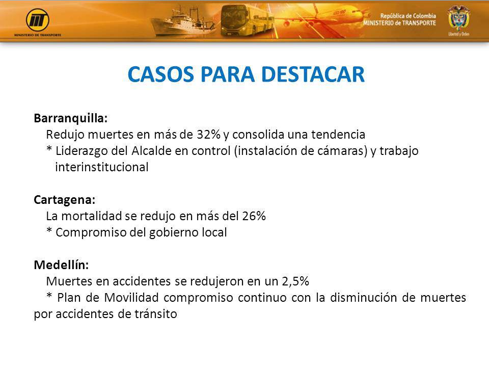 CASOS PARA DESTACAR Barranquilla:
