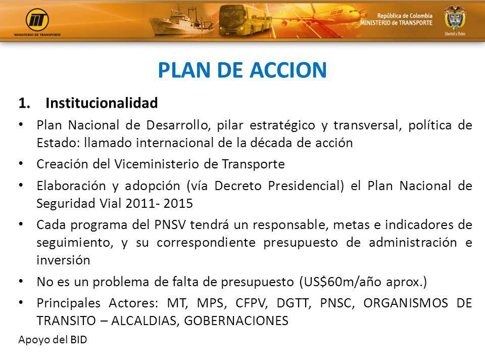 PLAN DE ACCION Institucionalidad