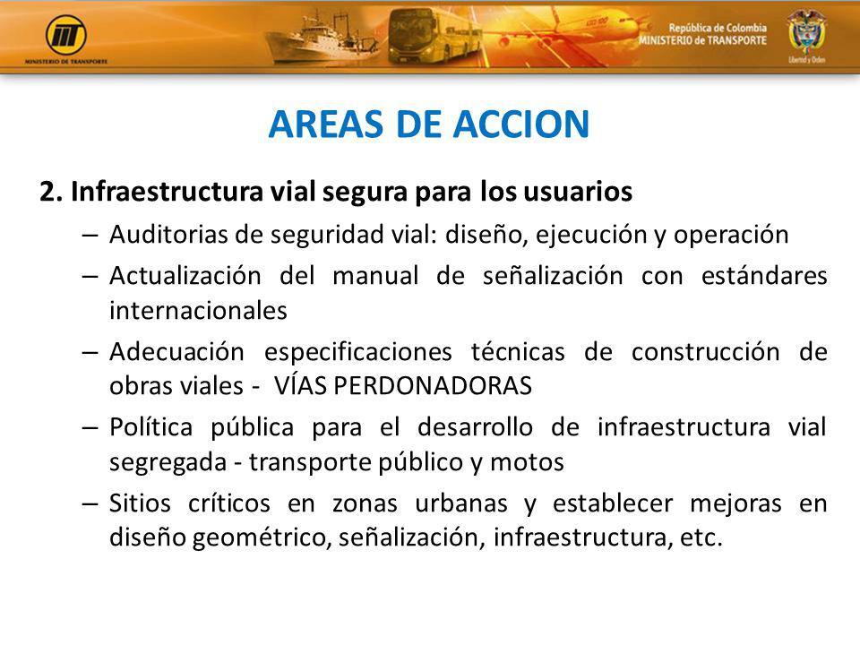 AREAS DE ACCION 2. Infraestructura vial segura para los usuarios