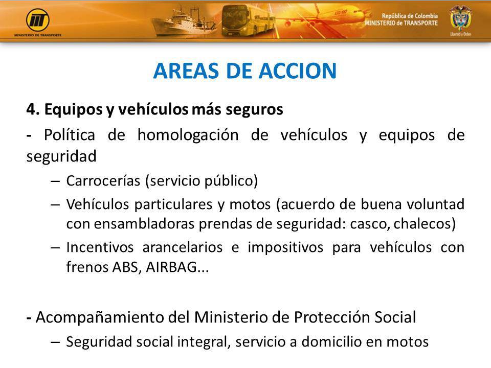 AREAS DE ACCION 4. Equipos y vehículos más seguros