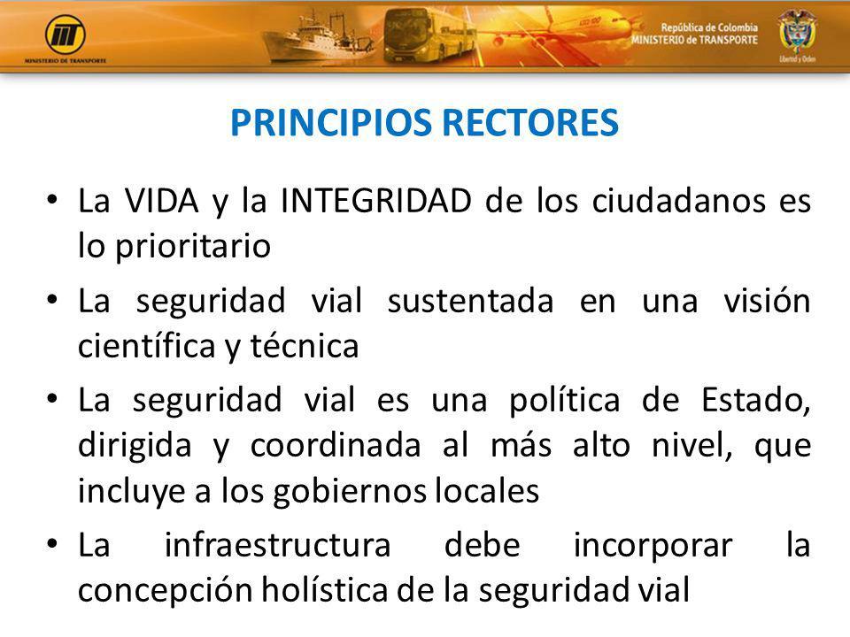 PRINCIPIOS RECTORES La VIDA y la INTEGRIDAD de los ciudadanos es lo prioritario. La seguridad vial sustentada en una visión científica y técnica.