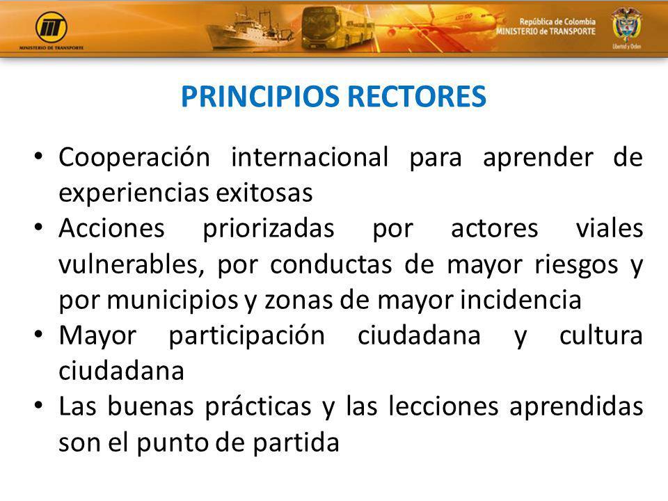 PRINCIPIOS RECTORES Cooperación internacional para aprender de experiencias exitosas.