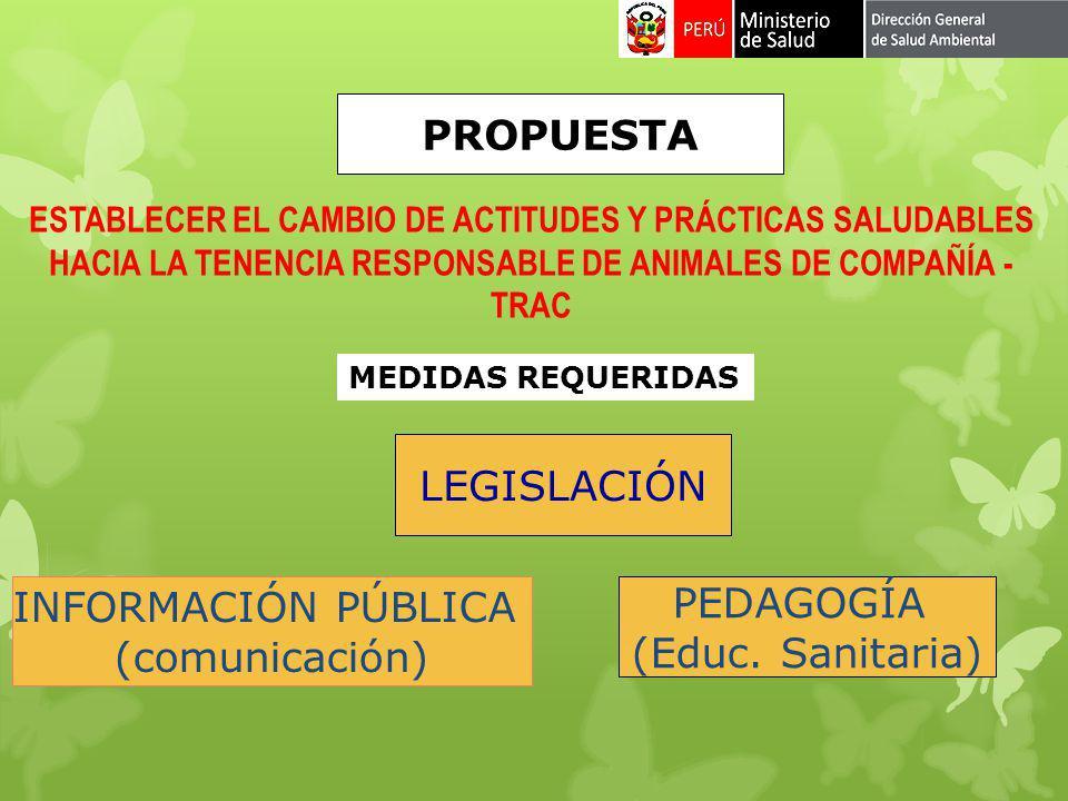PROPUESTA LEGISLACIÓN INFORMACIÓN PÚBLICA PEDAGOGÍA (comunicación)