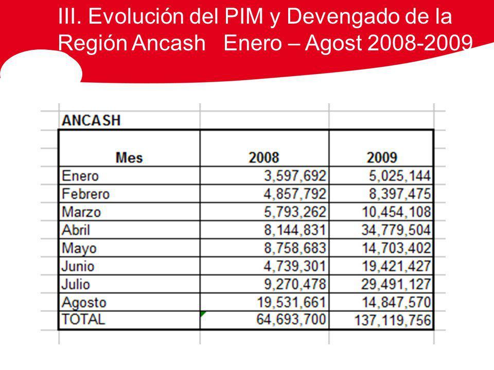 III. Evolución del PIM y Devengado de la Región Ancash Enero – Agost 2008-2009