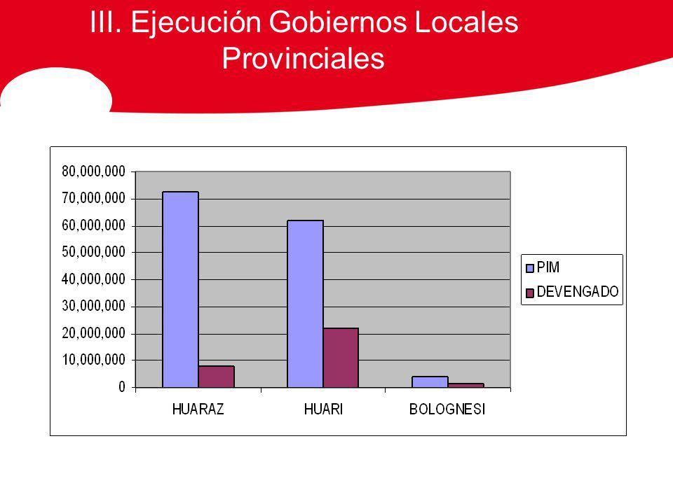 III. Ejecución Gobiernos Locales