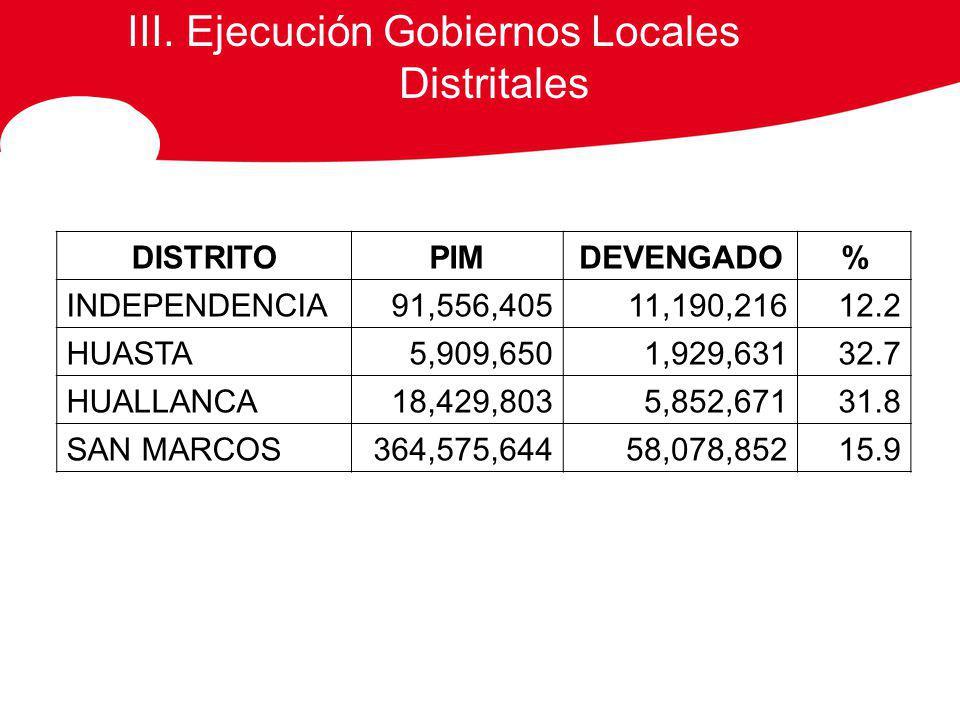 III. Ejecución Gobiernos Locales Distritales