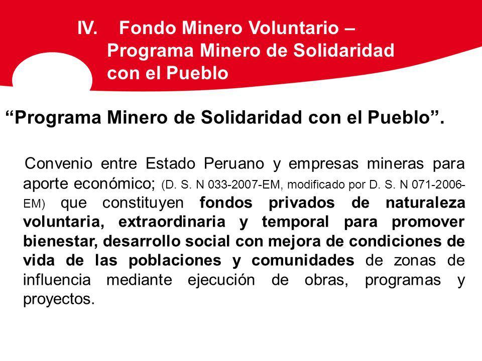IV. Fondo Minero Voluntario –