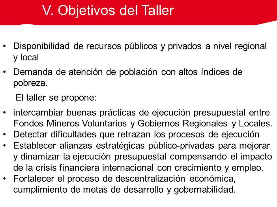 V. Objetivos del Taller Disponibilidad de recursos públicos y privados a nivel regional y local.