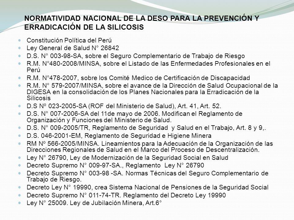 NORMATIVIDAD NACIONAL DE LA DESO PARA LA PREVENCIÓN Y ERRADICACIÓN DE LA SILICOSIS