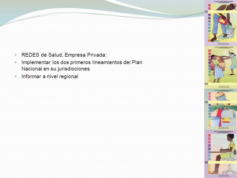 REDES de Salud, Empresa Privada: