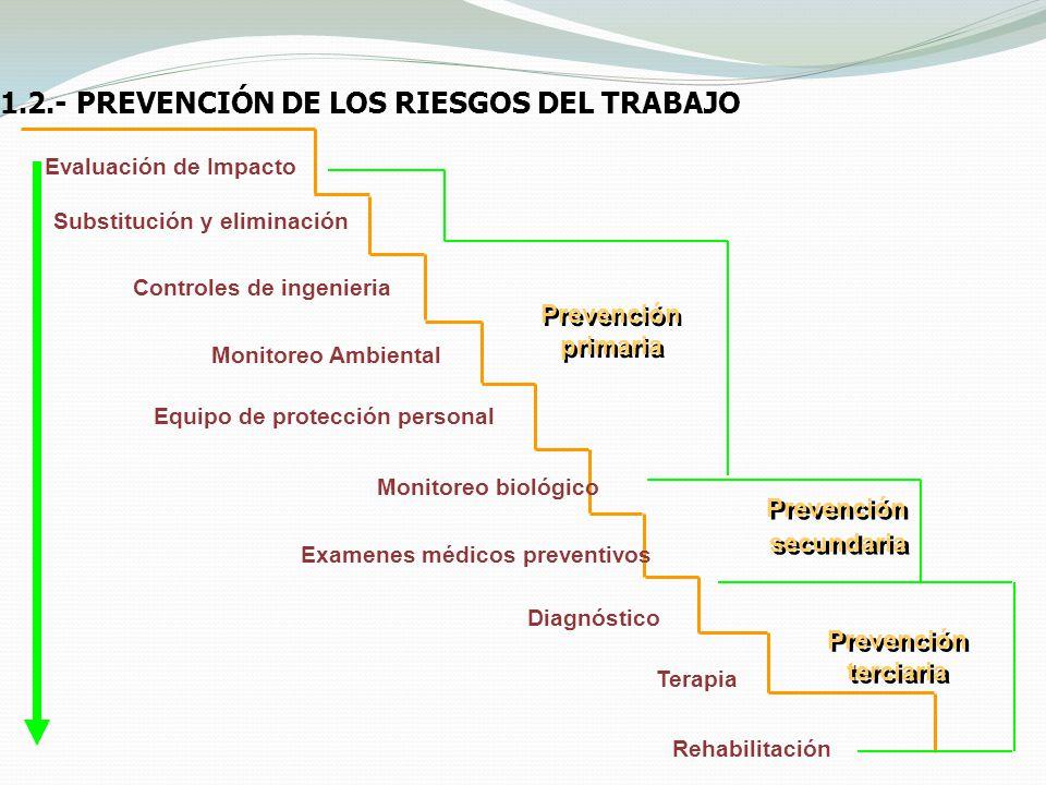 1.2.- PREVENCIÓN DE LOS RIESGOS DEL TRABAJO
