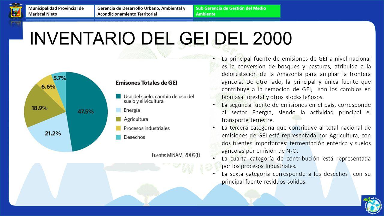 INVENTARIO DEL GEI DEL 2000