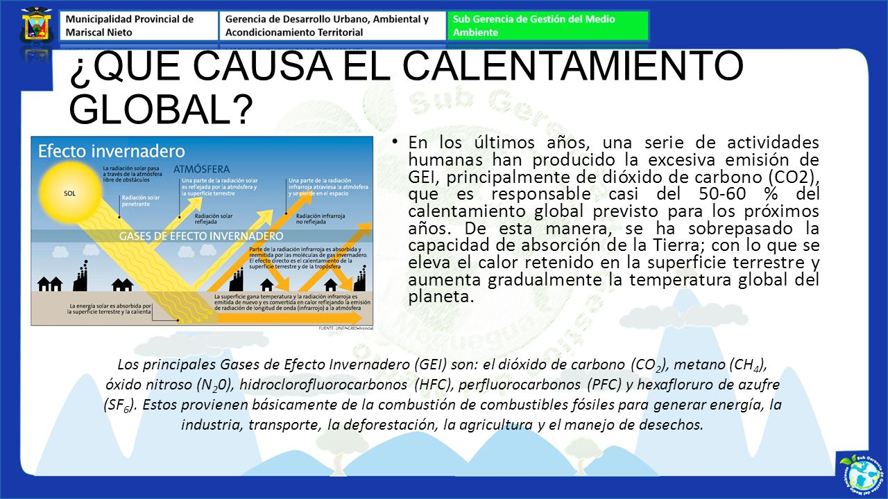 ¿QUE CAUSA EL CALENTAMIENTO GLOBAL