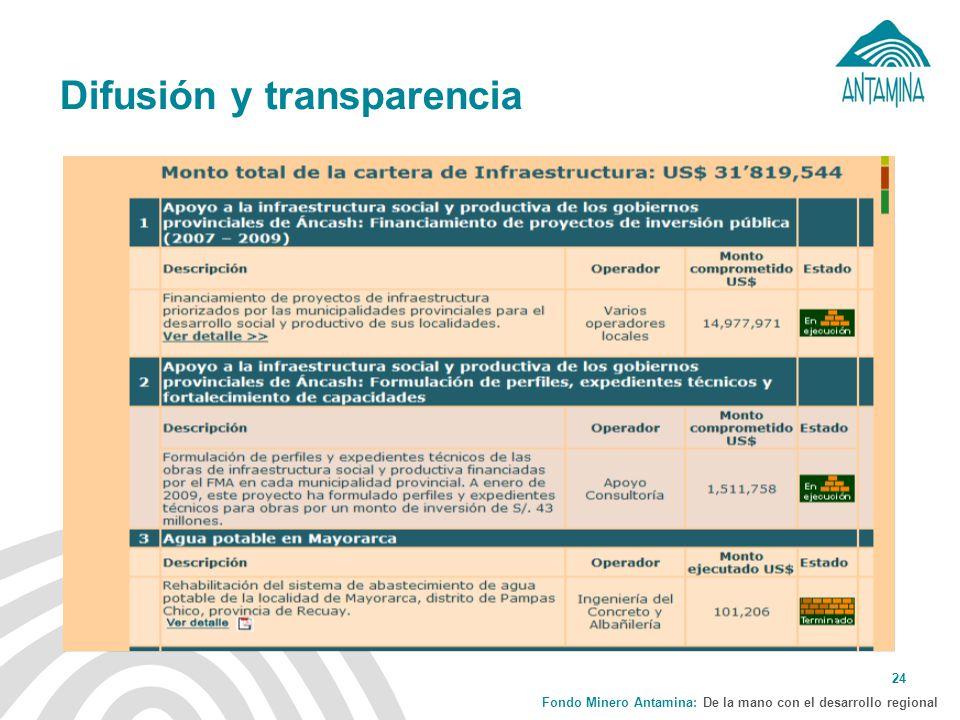 Difusión y transparencia