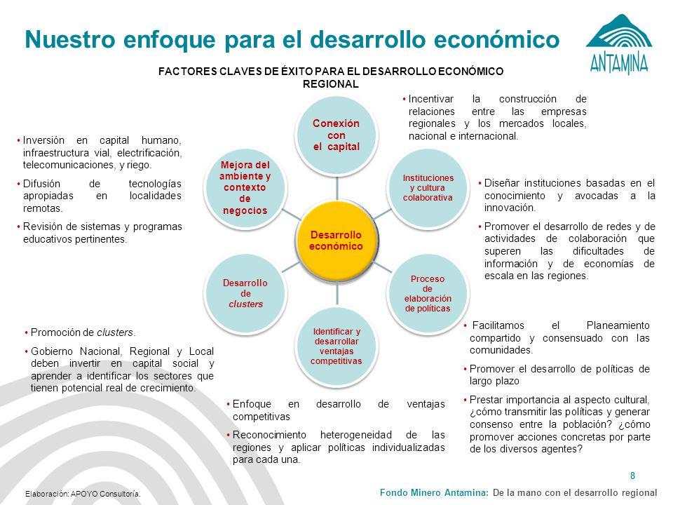 FACTORES CLAVES DE ÉXITO PARA EL DESARROLLO ECONÓMICO REGIONAL