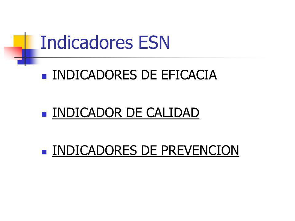 Indicadores ESN INDICADORES DE EFICACIA INDICADOR DE CALIDAD
