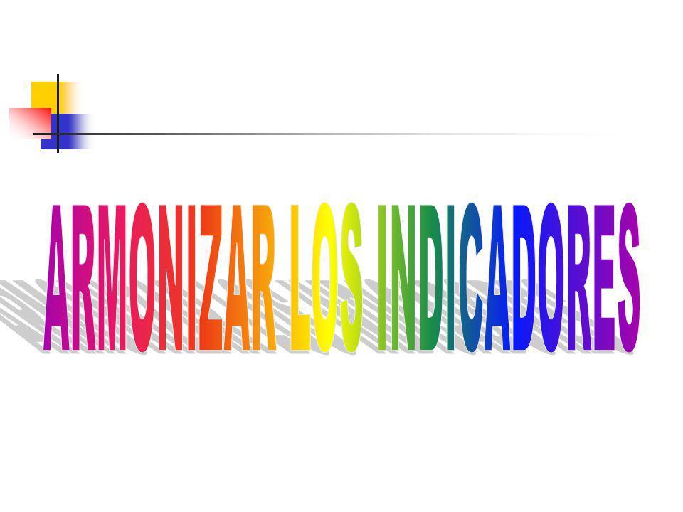 ARMONIZAR LOS INDICADORES