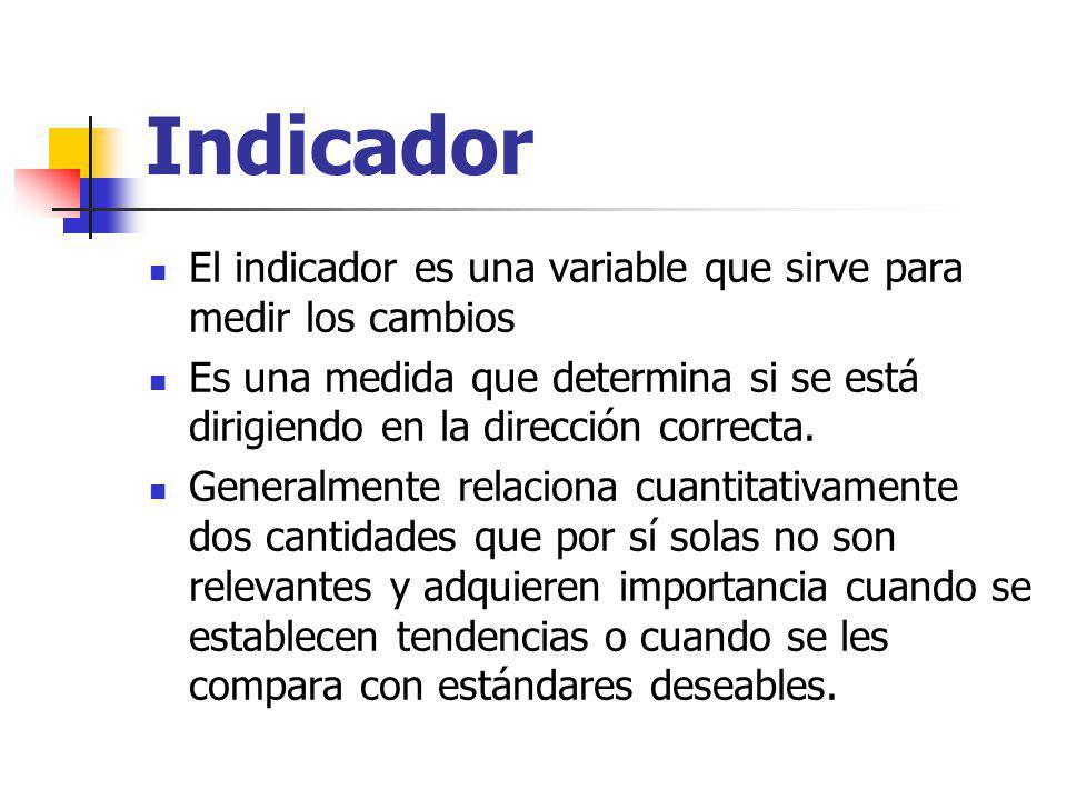 Indicador El indicador es una variable que sirve para medir los cambios. Es una medida que determina si se está dirigiendo en la dirección correcta.