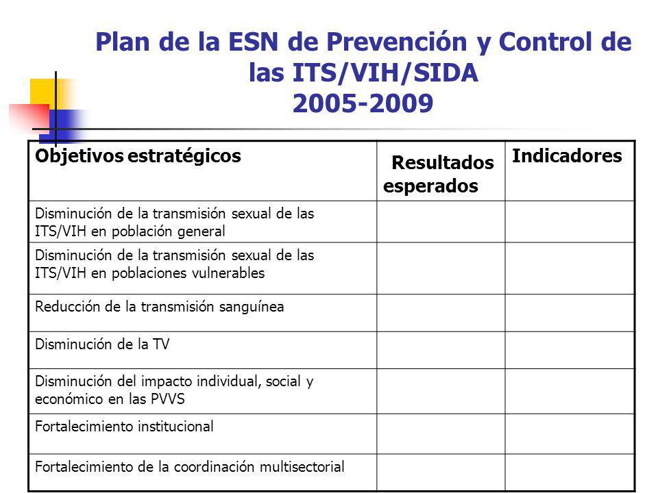 Plan de la ESN de Prevención y Control de las ITS/VIH/SIDA 2005-2009