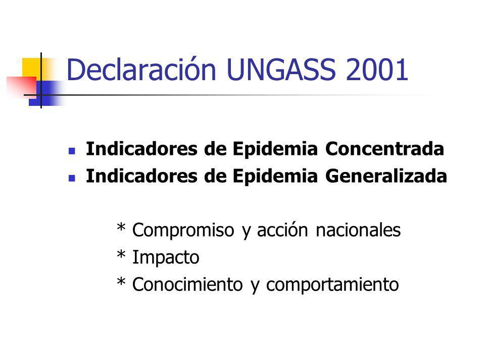 Declaración UNGASS 2001 Indicadores de Epidemia Concentrada
