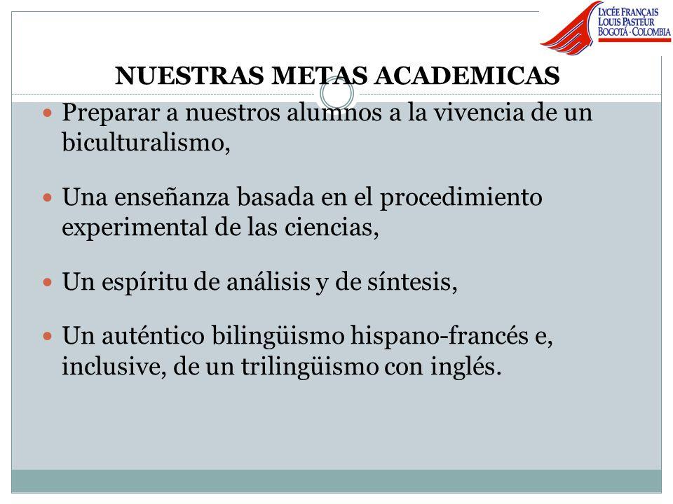 NUESTRAS METAS ACADEMICAS