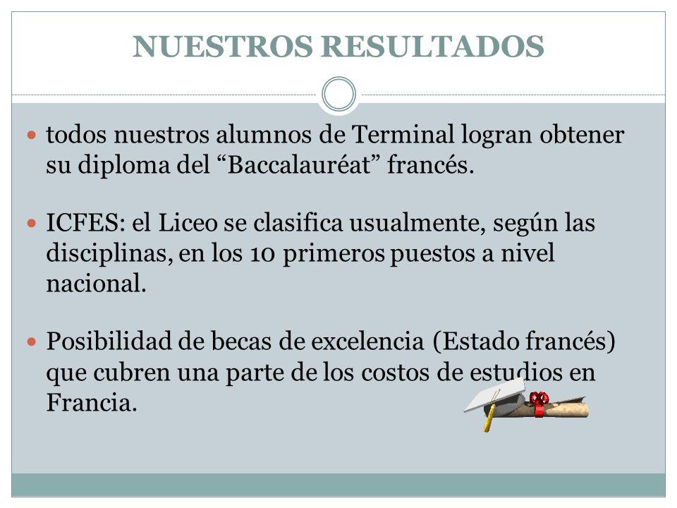 NUESTROS RESULTADOS todos nuestros alumnos de Terminal logran obtener su diploma del Baccalauréat francés.