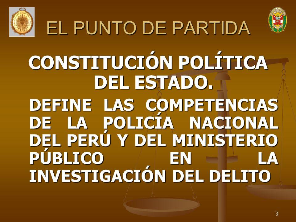CONSTITUCIÓN POLÍTICA DEL ESTADO.