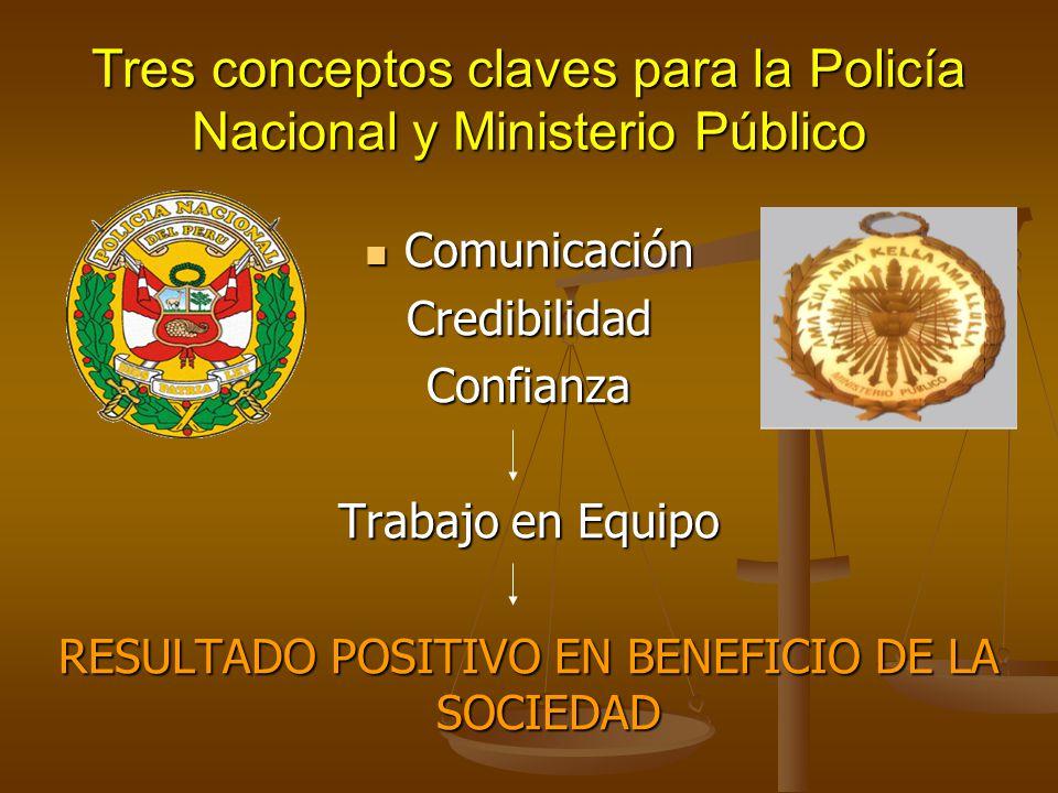 funciones y atribuciones de la polic a nacional y el