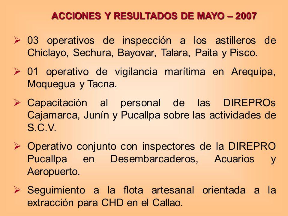 01 operativo de vigilancia marítima en Arequipa, Moquegua y Tacna.