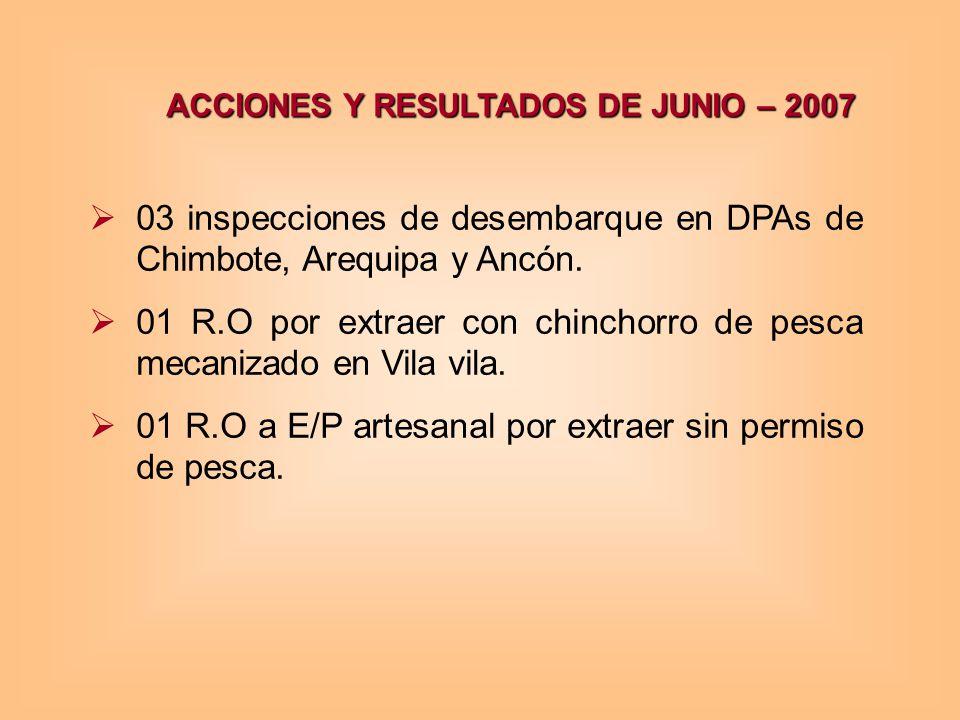 03 inspecciones de desembarque en DPAs de Chimbote, Arequipa y Ancón.