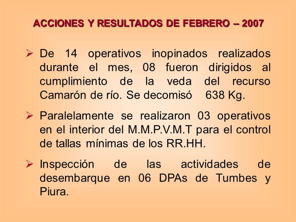 ACCIONES Y RESULTADOS DE FEBRERO – 2007