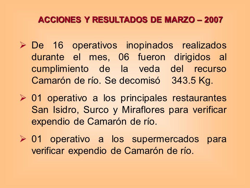 ACCIONES Y RESULTADOS DE MARZO – 2007