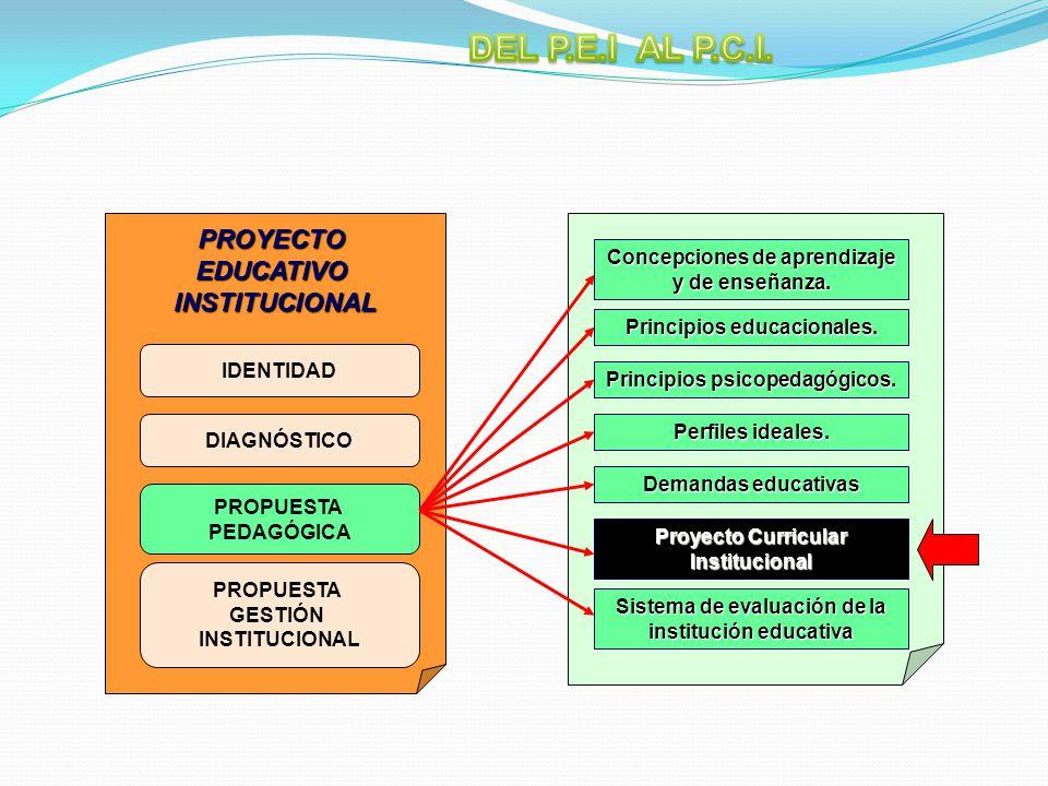 DEL P.E.I AL P.C.I. PROYECTO EDUCATIVO INSTITUCIONAL