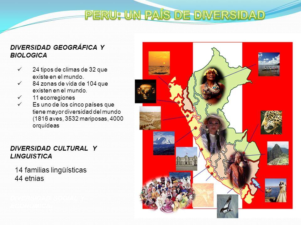PERU: UN PAÍS DE DIVERSIDAD