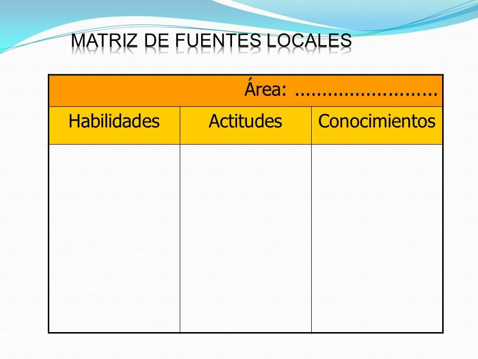 Matriz de Fuentes Locales