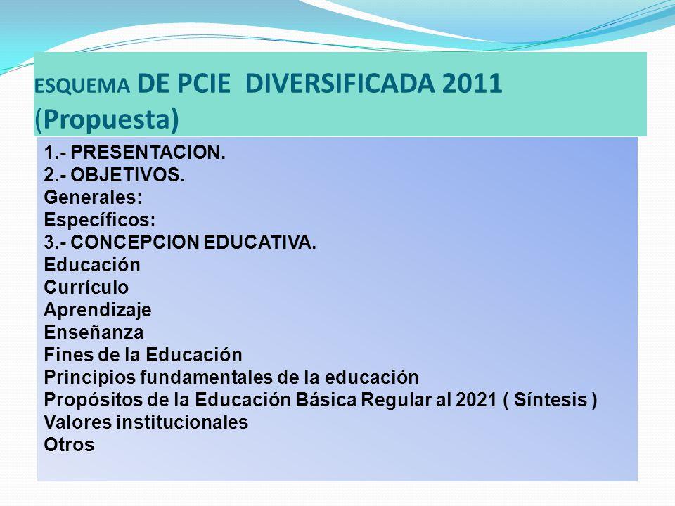 ESQUEMA DE PCIE DIVERSIFICADA 2011 (Propuesta)