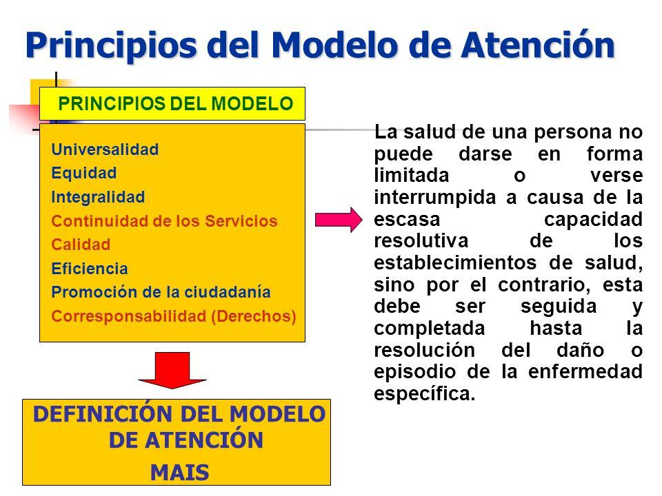 DEFINICIÓN DEL MODELO DE ATENCIÓN