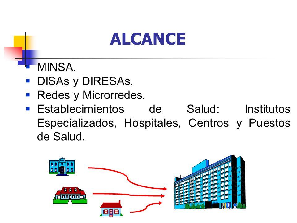 ALCANCE MINSA. DISAs y DIRESAs. Redes y Microrredes.